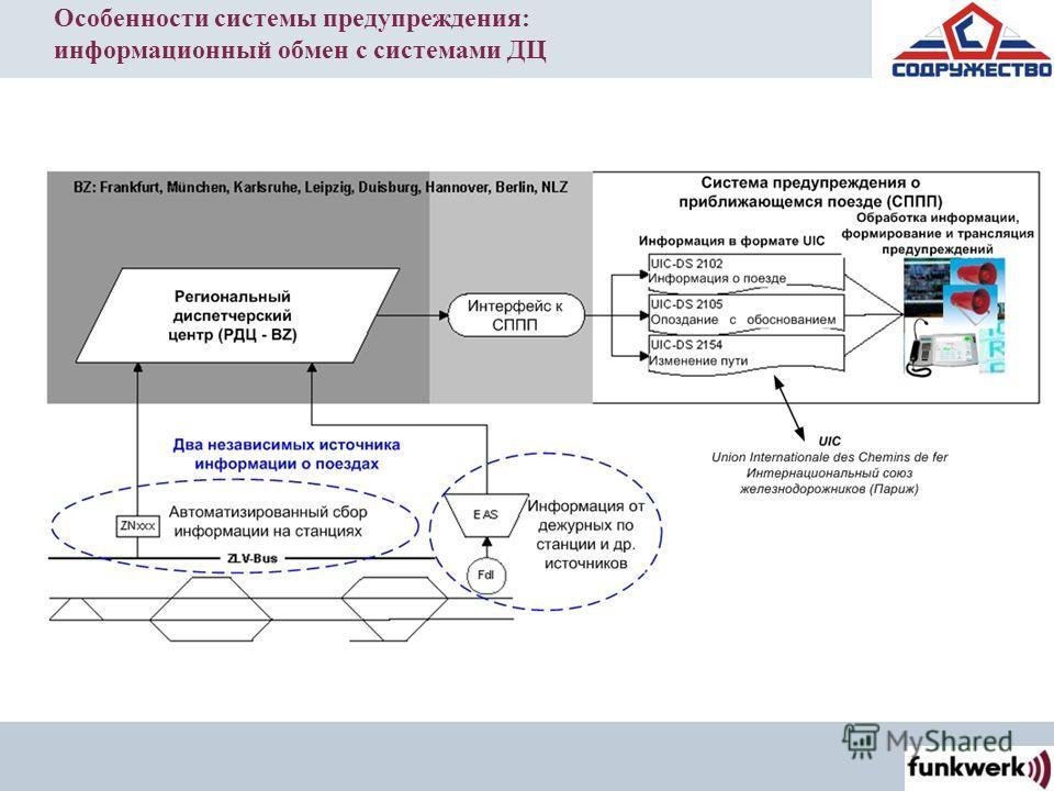 Особенности системы предупреждения: информационный обмен с системами ДЦ