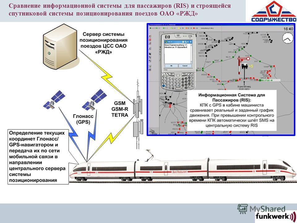Сравнение информационной системы для пассажиров (RIS) и строящейся спутниковой системы позиционирования поездов ОАО «РЖД»