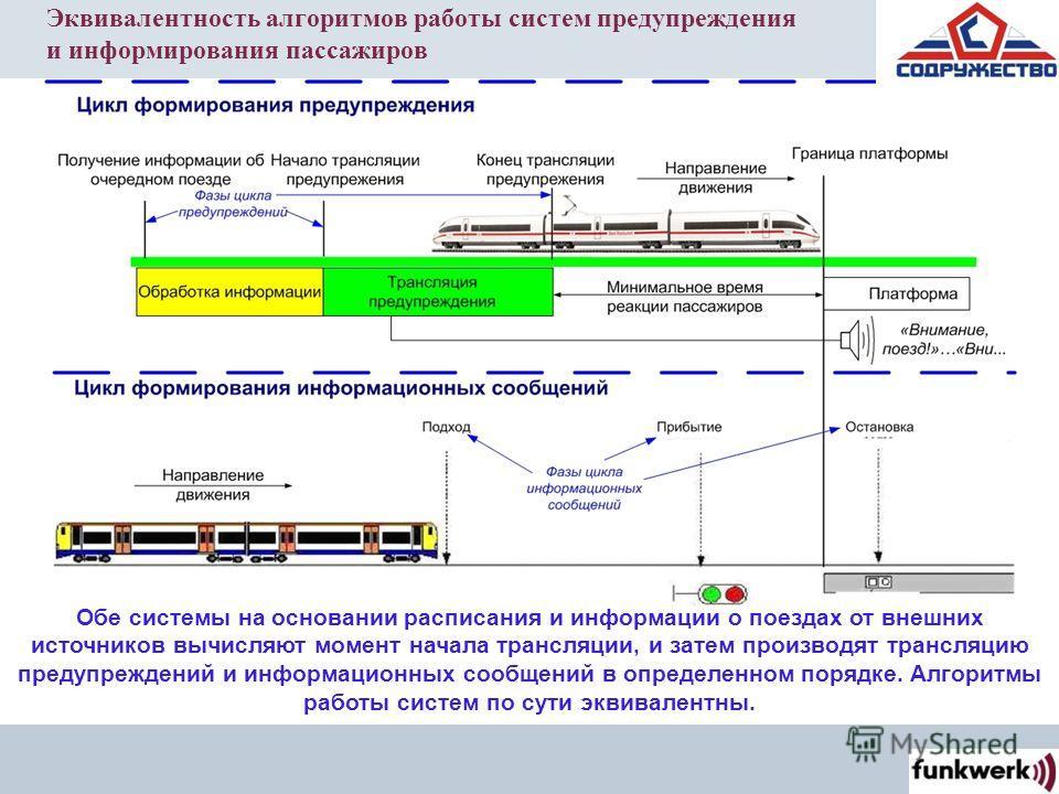Эквивалентность алгоритмов работы систем предупреждения и информирования пассажиров Обе системы на основании расписания и информации о поездах от внешних источников вычисляют момент начала трансляции, и затем производят трансляцию предупреждений и ин