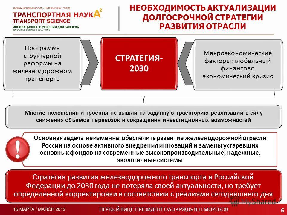 НЕОБХОДИМОСТЬ АКТУАЛИЗАЦИИ ДОЛГОСРОЧНОЙ СТРАТЕГИИ РАЗВИТИЯ ОТРАСЛИ 6 ПЕРВЫЙ ВИЦЕ-ПРЕЗИДЕНТ ОАО «РЖД» В.Н.МОРОЗОВ Стратегия развития железнодорожного транспорта в Российской Федерации до 2030 года не потеряла своей актуальности, но требует определенно
