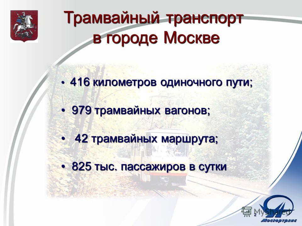 Трамвайный транспорт в городе Москве в городе Москве 416 километров одиночного пути; 416 километров одиночного пути; 979 трамвайных вагонов; 979 трамвайных вагонов; 42 трамвайных маршрута; 42 трамвайных маршрута; 825 тыс. пассажиров в сутки 825 тыс.
