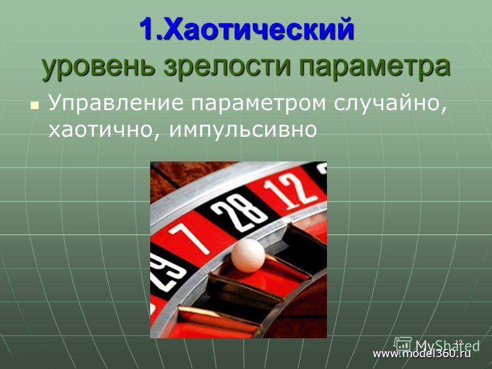 1.Хаотический уровень зрелости параметра Управление параметром случайно, хаотично, импульсивно 12 www.model360.ru
