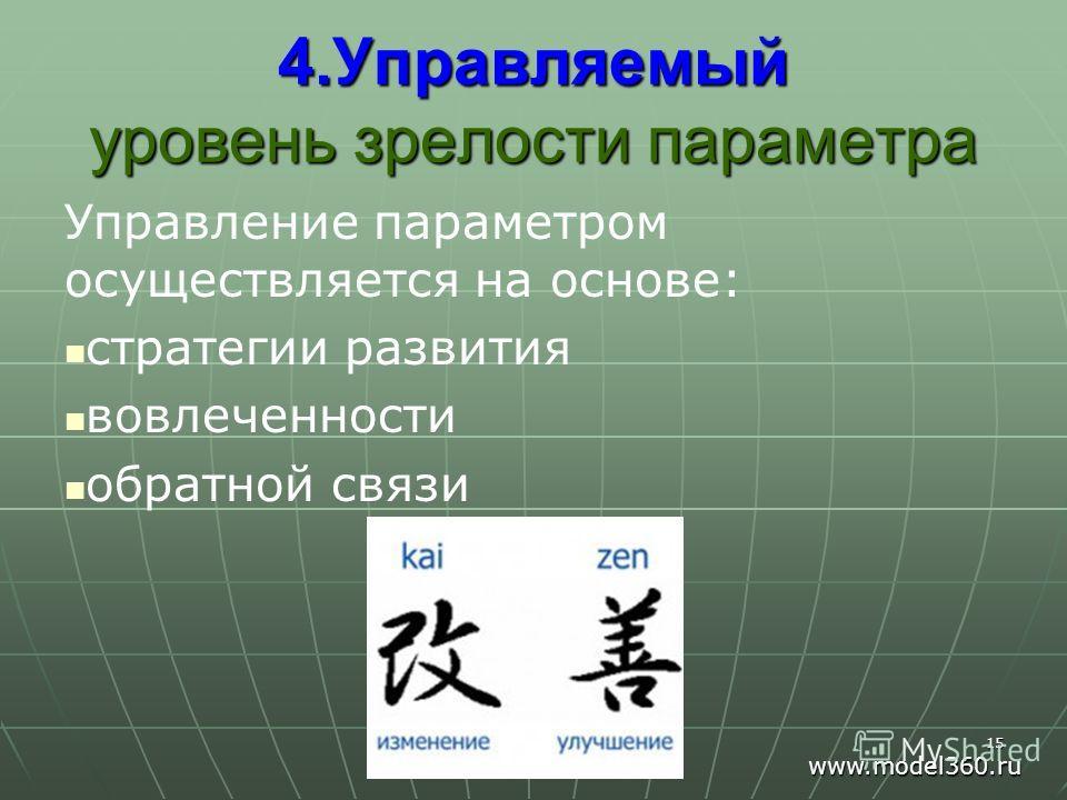 4.Управляемый уровень зрелости параметра Управление параметром осуществляется на основе: стратегии развития вовлеченности обратной связи 15 www.model360.ru