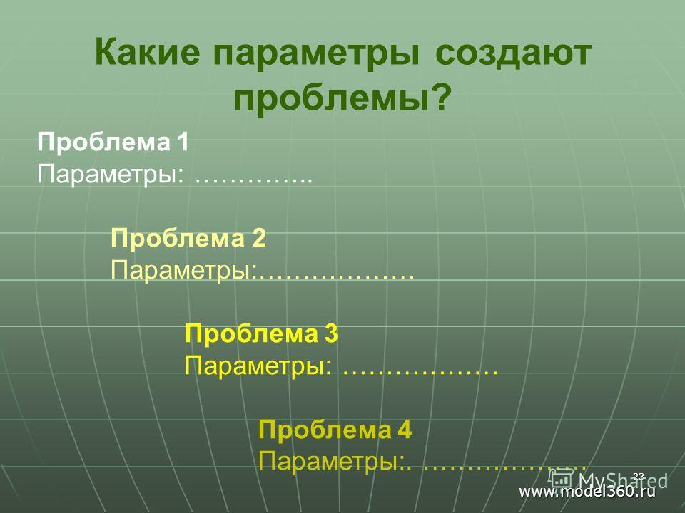 23 Какие параметры создают проблемы? Проблема 1 Параметры: ………….. Проблема 2 Параметры:……………… Проблема 3 Параметры: ……………… Проблема 4 Параметры:. ………………. www.model360.ru