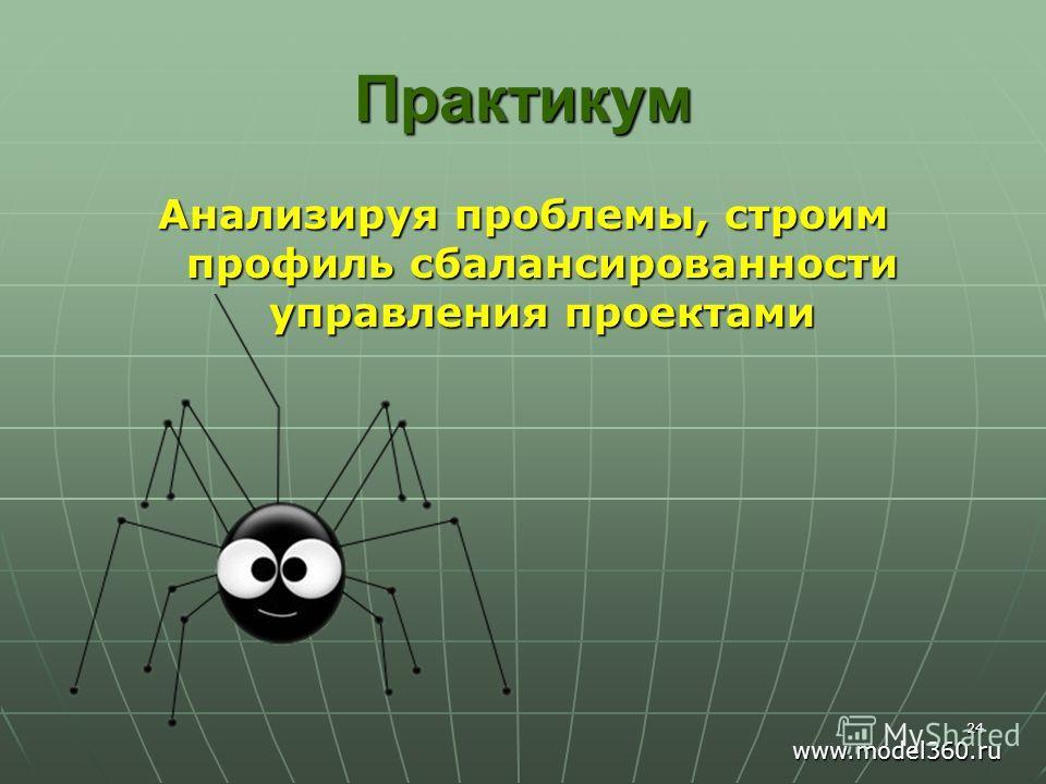 Практикум Анализируя проблемы, строим профиль сбалансированности управления проектами 24 www.model360.ru