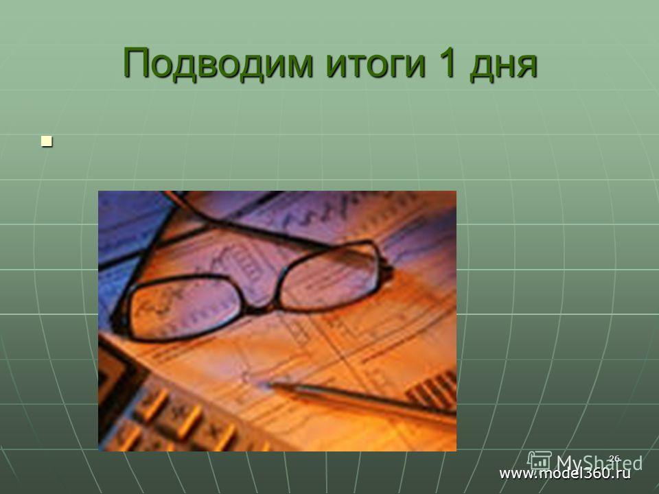 26 Подводим итоги 1 дня www.model360.ru