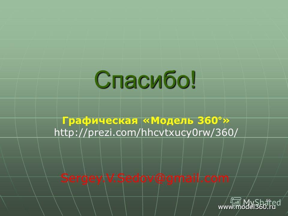 56 Спасибо! Графическая «Модель 360°» http://prezi.com/hhcvtxucy0rw/360/ Sergey.V.Sedov@gmail.com www.model360.ru