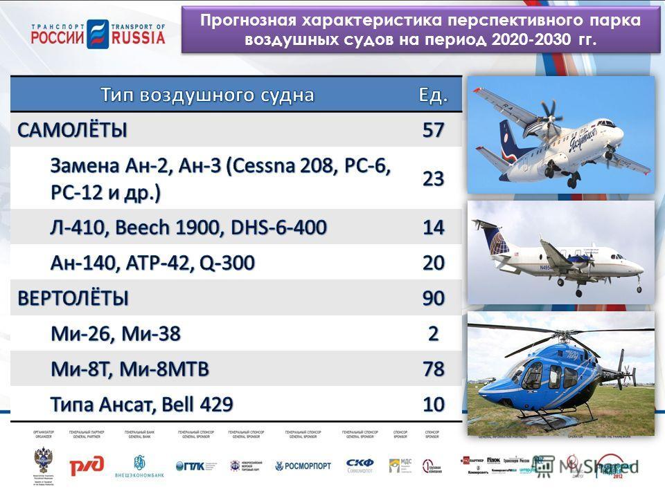 Прогнозная характеристика перспективного парка воздушных судов на период 2020-2030 гг.