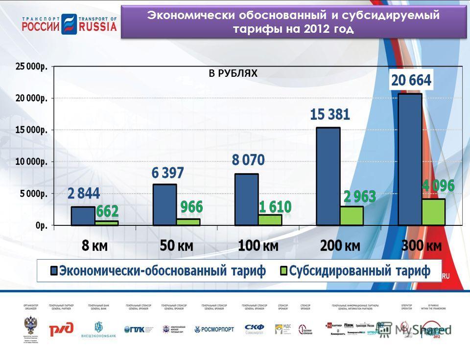 Экономически обоснованный и субсидируемый тарифы на 2012 год В РУБЛЯХ
