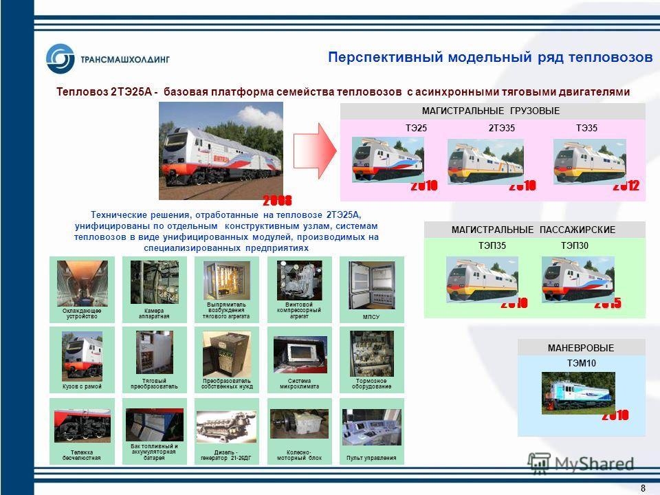 8 ТЭ35ТЭ252ТЭ35 ТЭП35ТЭП30 МАГИСТРАЛЬНЫЕ ПАССАЖИРСКИЕ ТЭМ10 МАНЕВРОВЫЕ Тепловоз 2ТЭ25А - базовая платформа семейства тепловозов с асинхронными тяговыми двигателями Технические решения, отработанные на тепловозе 2ТЭ25А, унифицированы по отдельным конс