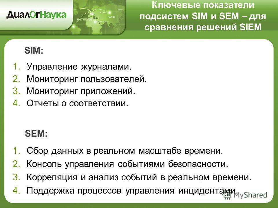 Ключевые показатели подсистем SIM и SEM – для сравнения решений SIEM 1.Управление журналами. 2.Мониторинг пользователей. 3.Мониторинг приложений. 4.Отчеты о соответствии. 1.Сбор данных в реальном масштабе времени. 2.Консоль управления событиями безоп