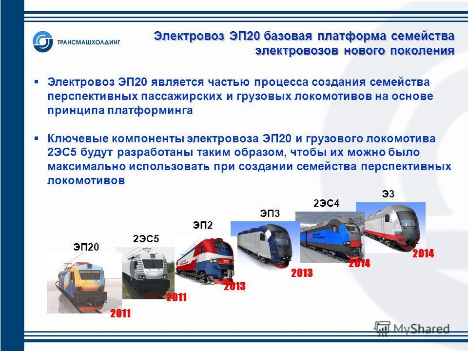 Электровоз ЭП20 базовая платформа семейства электровозов нового поколения Электровоз ЭП20 является частью процесса создания семейства перспективных пассажирских и грузовых локомотивов на основе принципа платформинга Ключевые компоненты электровоза ЭП