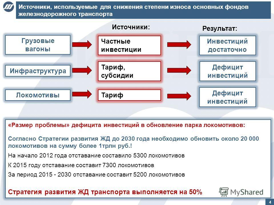 Основные фонды программа скачать