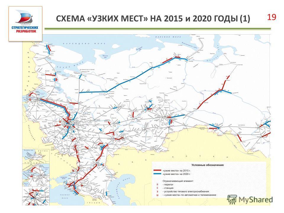 СХЕМА «УЗКИХ МЕСТ» НА 2015 и 2020 ГОДЫ (1) 19