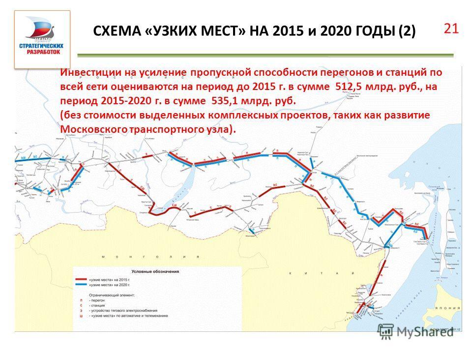 21 СХЕМА «УЗКИХ МЕСТ» НА 2015 и 2020 ГОДЫ (2) Инвестиции на усиление пропускной способности перегонов и станций по всей сети оцениваются на период до 2015 г. в сумме 512,5 млрд. руб., на период 2015-2020 г. в сумме 535,1 млрд. руб. (без стоимости выд
