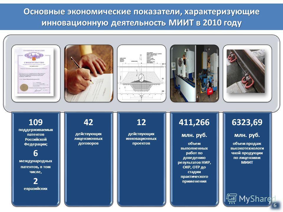 Основные экономические показатели, характеризующие инновационную деятельность МИИТ в 2010 году 6 109 поддерживаемых патентов Российской Федерации; 6 международных патентов, в том числе, 2 евразийских 42 действующих лицензионных договоров 12 действующ