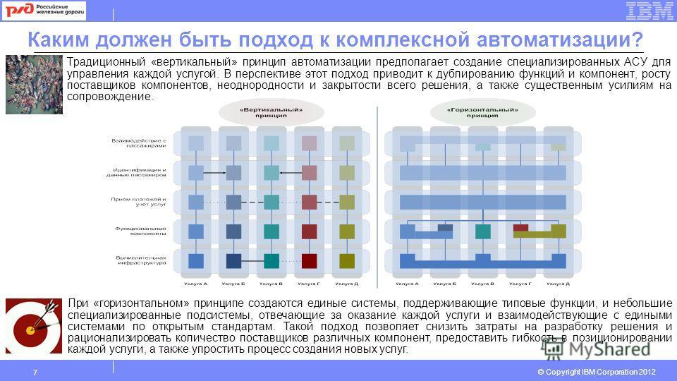 © Copyright IBM Corporation 2012 7 Каким должен быть подход к комплексной автоматизации? Традиционный «вертикальный» принцип автоматизации предполагает создание специализированных АСУ для управления каждой услугой. В перспективе этот подход приводит