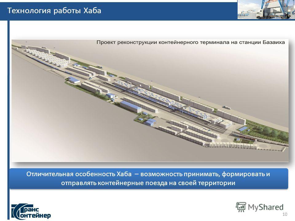 Технология работы Хаба 10 Отличительная особенность Хаба – возможность принимать, формировать и отправлять контейнерные поезда на своей территории