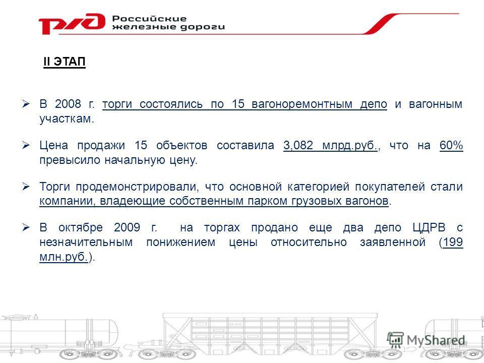 В 2008 г. торги состоялись по 15 вагоноремонтным депо и вагонным участкам. Цена продажи 15 объектов составила 3,082 млрд.руб., что на 60% превысило начальную цену. Торги продемонстрировали, что основной категорией покупателей стали компании, владеющи