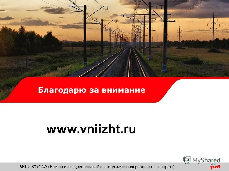 Благодарю за внимание ВНИИЖТ (ОАО «Научно-исследовательский институт железнодорожного транспорта») www.vniizht.ru 23