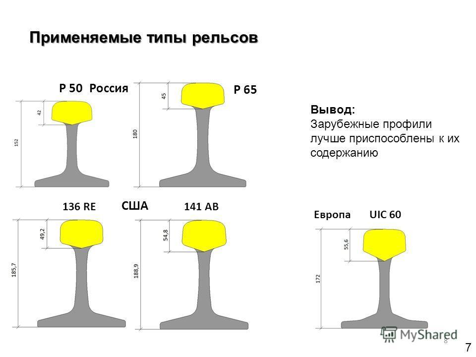 Применяемые типы рельсов Р 50 Р 65 UIC 60 Россия Европа 136 RE141 AB США Вывод: Зарубежные профили лучше приспособлены к их содержанию 7 8