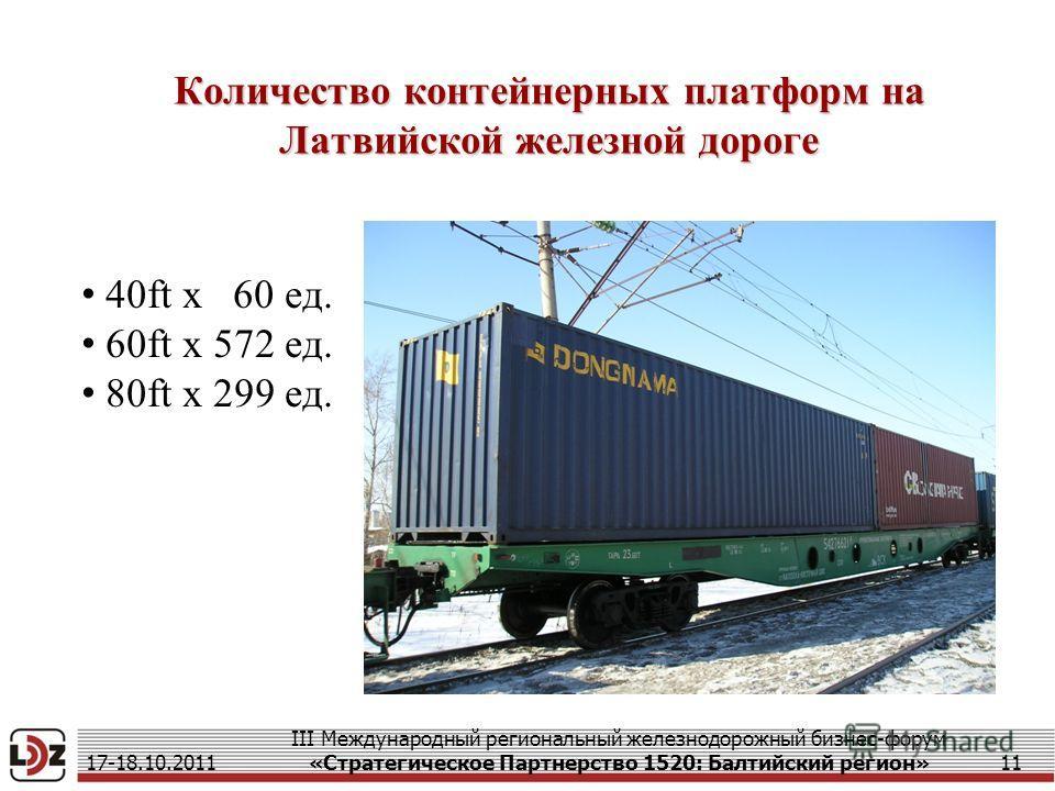 Количество контейнерных платформ на Латвийской железной дороге 17-18.10.201111 40ft x 60 ед. 60ft x 572 ед. 80ft x 299 ед. III Международный региональный железнодорожный бизнес-форум «Стратегическое Партнерство 1520: Балтийский регион»