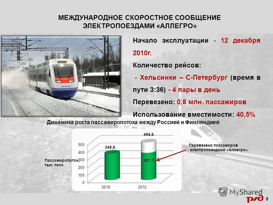 13 4 МЕЖДУНАРОДНОЕ СКОРОСТНОЕ СООБЩЕНИЕ ЭЛЕКТРОПОЕЗДАМИ «АЛЛЕГРО» Начало эксплуатации - 12 декабря 2010г. Количество рейсов: - Хельсинки – С-Петербург (время в пути 3:36) - 4 пары в день Перевезено: 0,8 млн. пассажиров Использование вместимости: 40,5