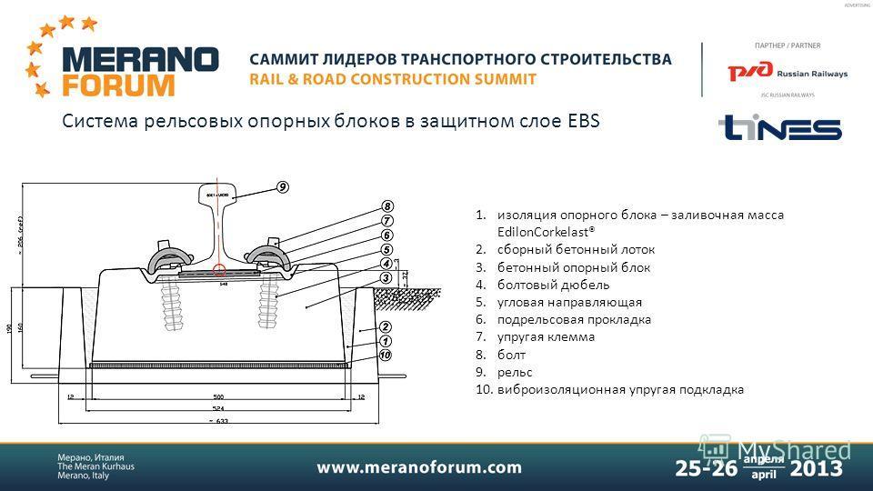 1.изоляция опорного блока – заливочная масса EdilonCorkelast® 2.сборный бетонный лоток 3.бетонный опорный блок 4.болтовый дюбель 5.угловая направляющая 6.подрельсовая прокладка 7.упругая клемма 8.болт 9.рельс 10.виброизоляционная упругая подкладка