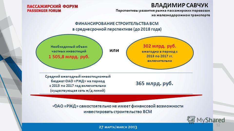 ФИНАНСИРОВАНИЕ СТРОИТЕЛЬСТВА ВСМ в среднесрочной перспективе (до 2018 года) 12 ВЛАДИМИР САВЧУК Перспективы развития рынка пассажирских перевозок на железнодорожном транспорте Необходимый объем частных инвестиций 1 505,8 млрд. руб. 302 млрд. руб. ежег