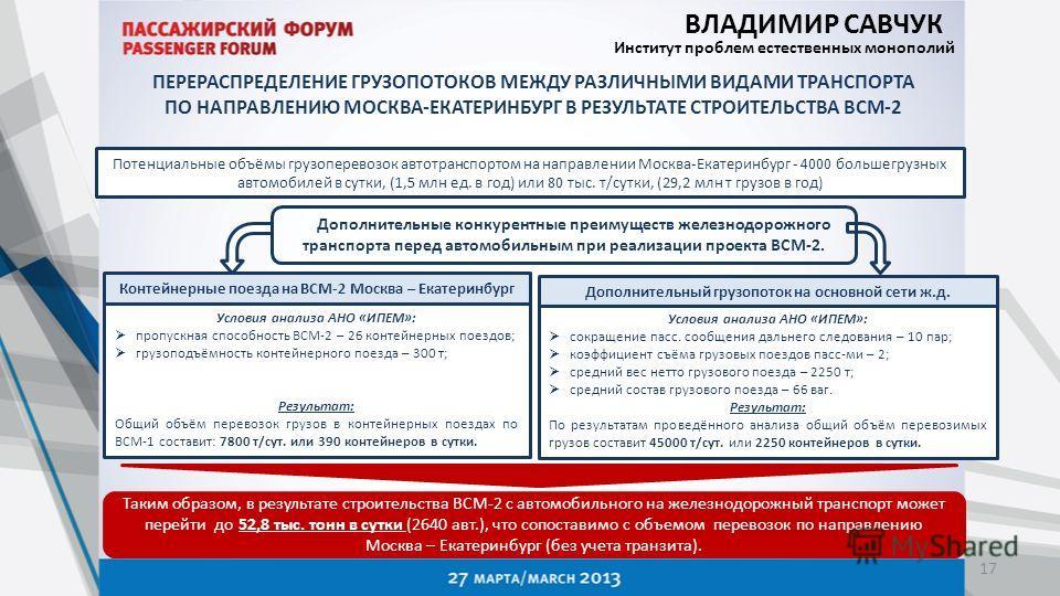 Таким образом, в результате строительства ВСМ-2 с автомобильного на железнодорожный транспорт может перейти до 52,8 тыс. тонн в сутки (2640 авт.), что сопоставимо с объемом перевозок по направлению Москва – Екатеринбург (без учета транзита). ПЕРЕРАСП