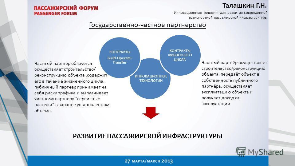 Талашкин Г.Н. Инновационные решения для развития современной транспортной пассажирской инфраструктуры Частный партнёр осуществляет строительство/реконструкцию объекта, передаёт объект в собственность публичного партнёра, осуществляет эксплуатацию объ
