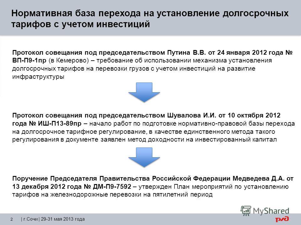 Нормативная база перехода на установление долгосрочных тарифов с учетом инвестиций 2 | г.Сочи | 29-31 мая 2013 года Протокол совещания под председательством Путина В.В. от 24 января 2012 года ВП-П9-1пр (в Кемерово) – требование об использовании механ