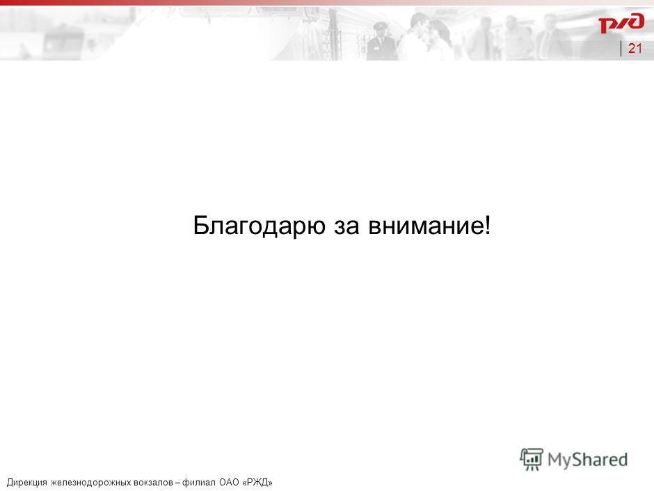 20 6. Автоматизированные системы управления ВК Видео «Умный вокзал»
