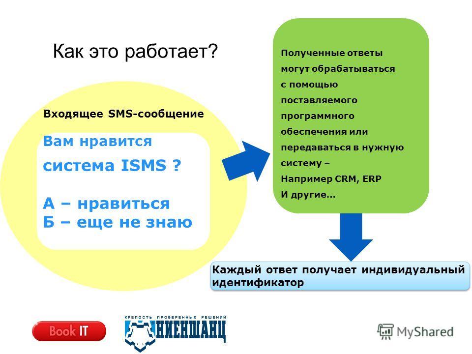 УПРАВЛЕНИЕ СООБЩЕНИЯМИ ISMS ® ПОСРЕДСТВОМ DYNAMIC DIALOGUE MATRIX Система обмена данными с конечными пользователями с помощью SMS-сообщений