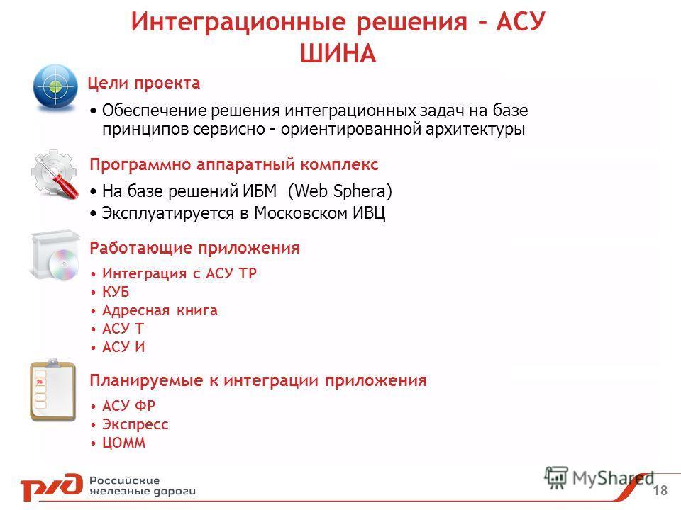 17 Мобильные решения для руководителей АРМ - Р Система