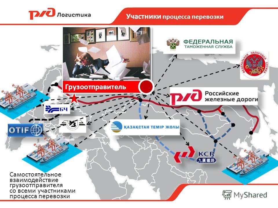 5 5 Участники процесса перевозки Грузоотправитель Самостоятельное взаимодействие грузоотправителя со всеми участниками процесса перевозки
