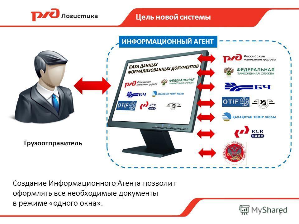 Грузоотправитель Создание Информационного Агента позволит оформлять все необходимые документы в режиме «одного окна». ИНФОРМАЦИОННЫЙ АГЕНТ 6 Цель новой системы