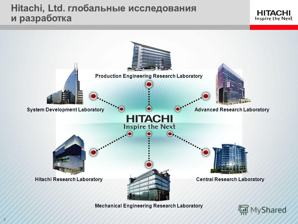 3 Hitachi, Ltd. глобальные исследования и разработка Production Engineering Research Laboratory Mechanical Engineering Research Laboratory System Development Laboratory Hitachi Research Laboratory Advanced Research Laboratory Central Research Laborat