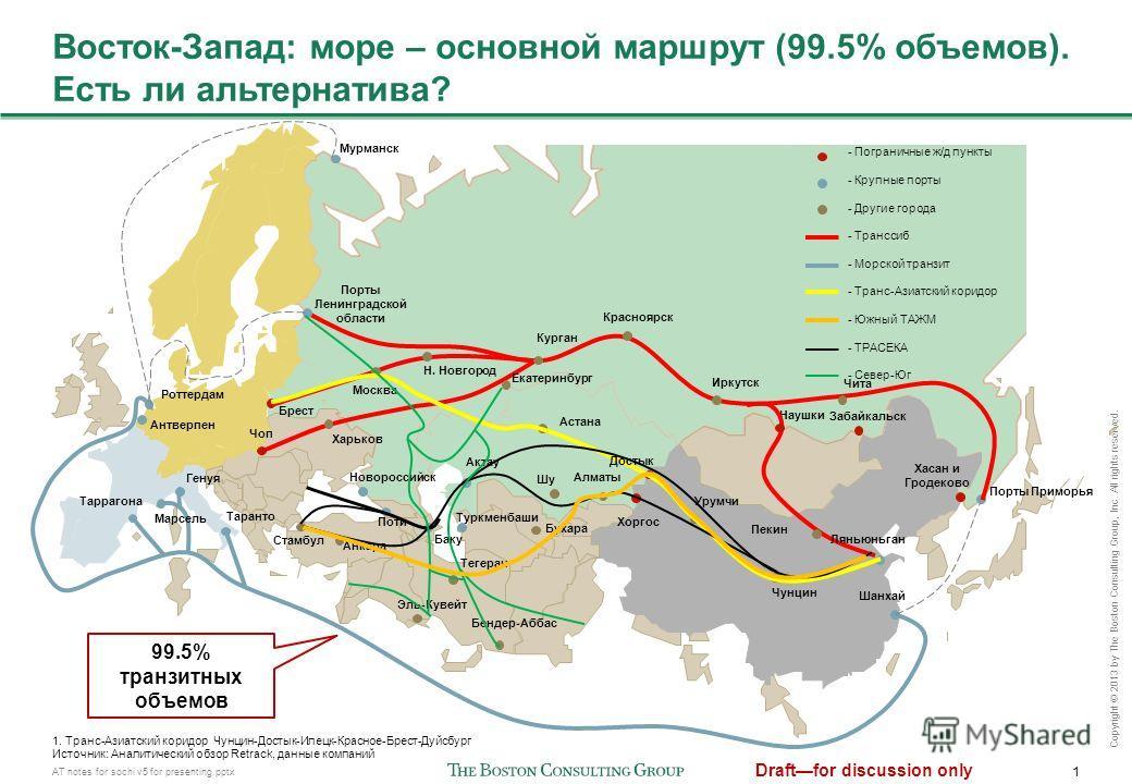 VIII международный железнодорожный бизнес-форум Стратегическое партнерство 1520 Тема: Восток-Запад: железнодорожный коридор евроазиатской торговли 31 мая 2013 г.