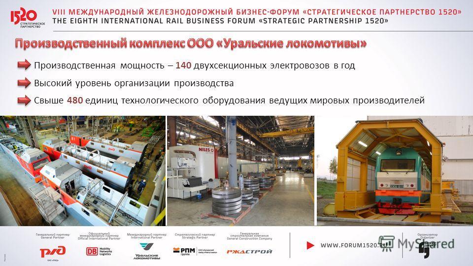 Производственная мощность – 140 двухсекционных электровозов в год Свыше 480 единиц технологического оборудования ведущих мировых производителей Высокий уровень организации производства
