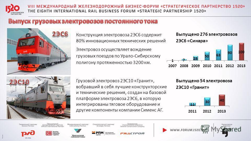 Электровоз осуществляет вождение грузовых поездов по Урало-Сибирскому полигону протяженностью 3200 км. Конструкция электровоза 2ЭС6 содержит 80% инновационных технических решений Грузовой электровоз 2ЭС10 «Гранит», вобравший в себя лучшие конструктор