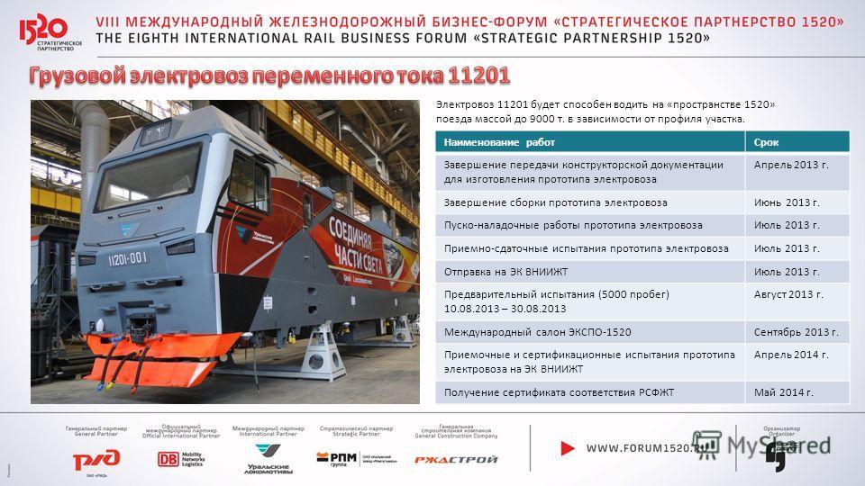 Электровоз 11201 будет способен водить на «пространстве 1520» поезда массой до 9000 т. в зависимости от профиля участка. Наименование работСрок Завершение передачи конструкторской документации для изготовления прототипа электровоза Апрель 2013 г. Зав