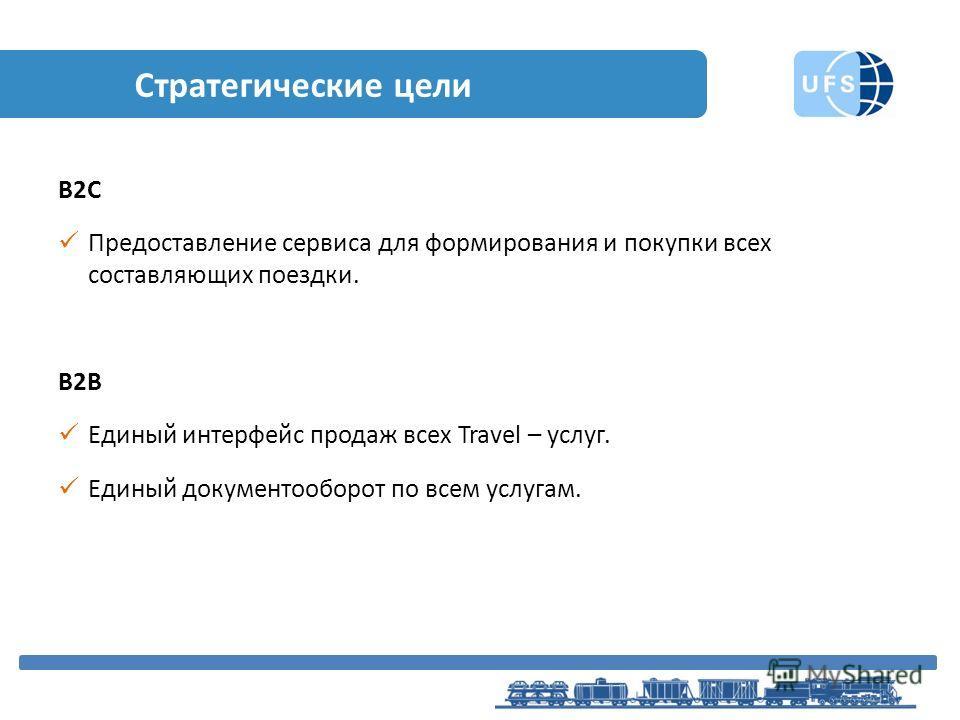 Стратегические цели B2C Предоставление сервиса для формирования и покупки всех составляющих поездки. B2B Единый интерфейс продаж всех Travel – услуг. Единый документооборот по всем услугам.