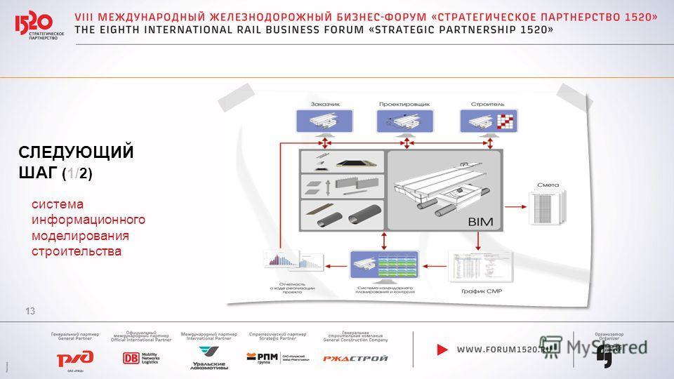 СЛЕДУЮЩИЙ ШАГ (1/2) система информационного моделирования строительства 13