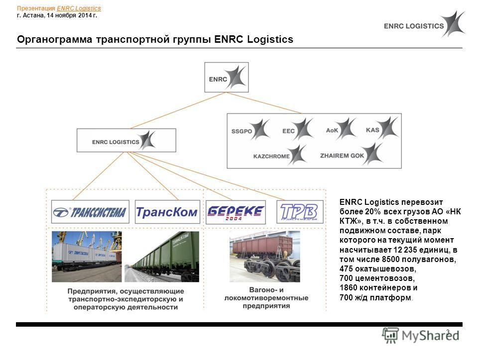 Презентация ENRC Logistics г. Астана, 14 ноября 2014 г. 2 Факторы, определяющие ключевое значение железнодорожного транспорта в России и Казахстане * - без учета трубопроводного транспорта Источники: Агентство РК по статистике, РОССТАТ, World Bank, 2