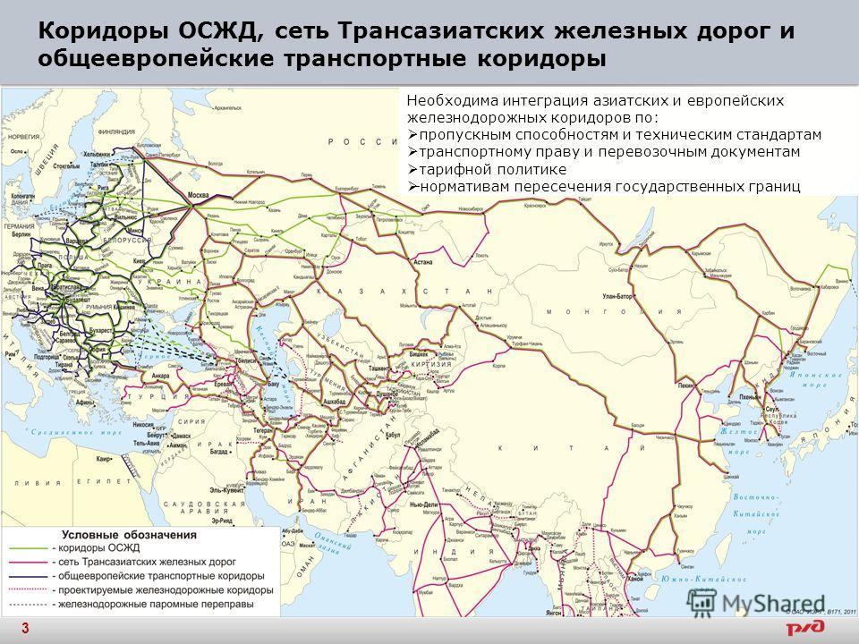 Коридоры ОСЖД, сеть Трансазиатских железных дорог и общеевропейские транспортные коридоры 3 Необходима интеграция азиатских и европейских железнодорожных коридоров по: пропускным способностям и техническим стандартам транспортному праву и перевозочны