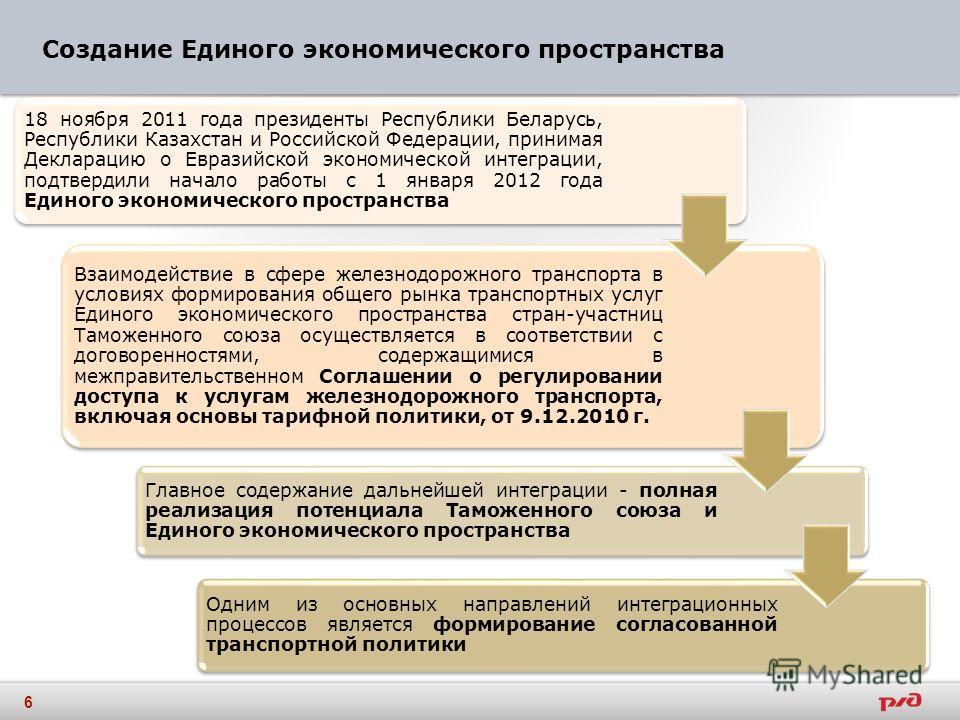 Создание Единого экономического пространства 6 18 ноября 2011 года президенты Республики Беларусь, Республики Казахстан и Российской Федерации, принимая Декларацию о Евразийской экономической интеграции, подтвердили начало работы с 1 января 2012 года