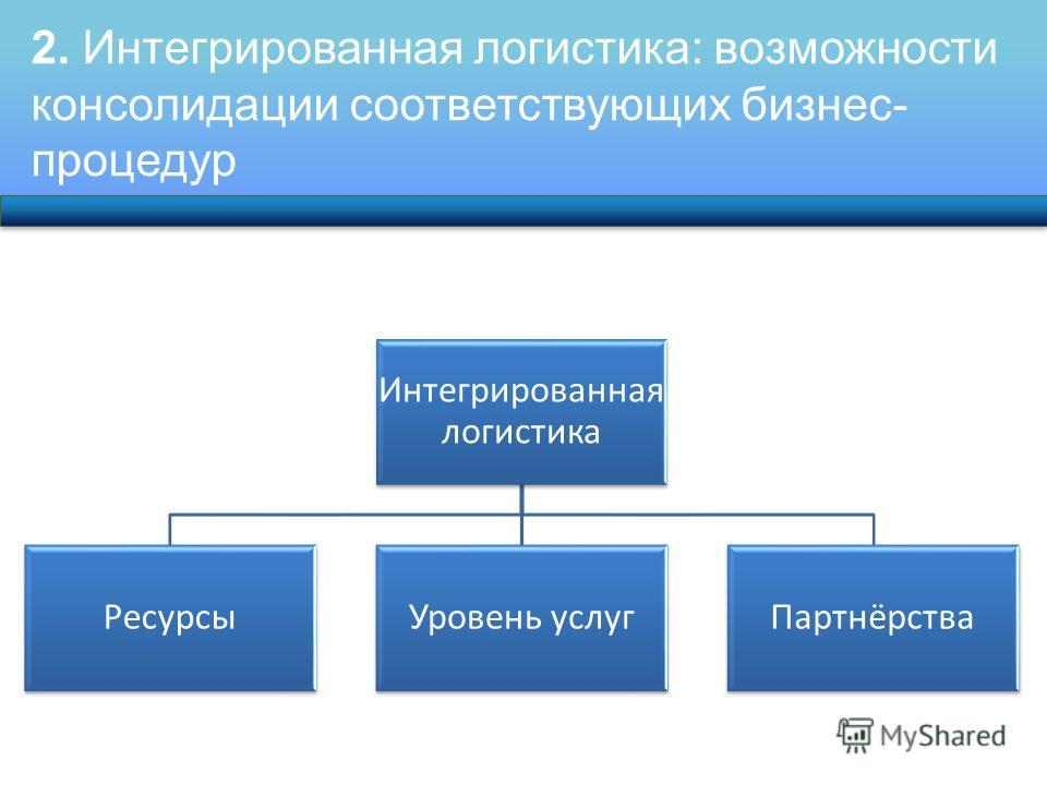 2. Интегрированная логистика: возможности консолидации соответствующих бизнес- процедур