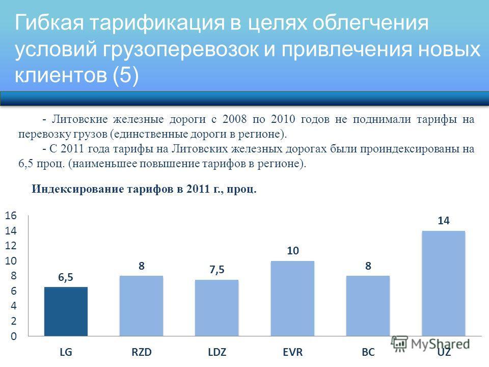 Гибкая тарификация в целях облегчения условий грузоперевозок и привлечения новых клиентов (5) - Литовские железные дороги с 2008 по 2010 годов не поднимали тарифы на перевозку грузов (единственные дороги в регионе). - С 2011 года тарифы на Литовских