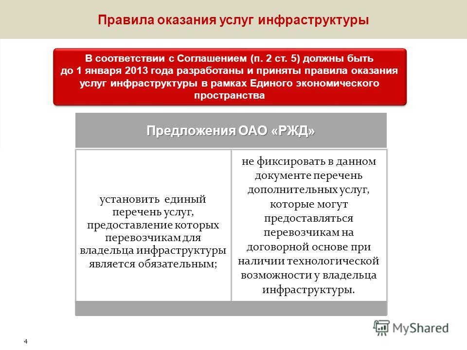 3 В соответствии с Соглашением в рамках создания Единого экономического пространства должны быть разработаны и приняты следующие документы: ДокументСрок принятия Правила доступа к услугам инфраструктурыдо 1 января 2013 г. Правила оказания услуг инфра